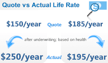 See How Health Can Affect Life Insurance Rates